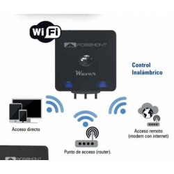 centralita WAVER WIFI mover